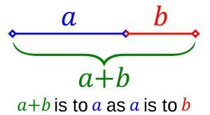line of golden ratio/ golden section